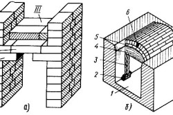 Схема перекрытия проемов при кладке печи: а - напуском кирпича, б - сводом; I, II, III - ряды кирпича; 1 - под печи, 2 - клинья, 3 - стойки, 4 - кружала, 5 - опалубка по кружалам, 6 - замок, 7- свод.