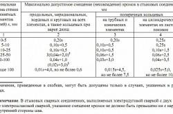 Таблица допустимых смещений при сварке
