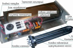 Принцип работы электрического котла