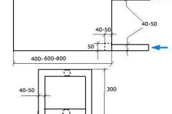 Рис.2. Схема стенок теплообменника печного отопления с водяным контуром