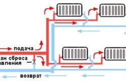 Двухтрубная схема подключения с котлом