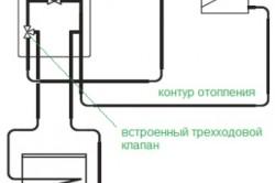 Схема установки и подключения котла.