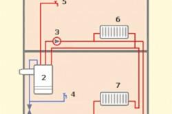Схема подключения газового двухконтурного котла напрямую.