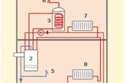 Схема подключения газового двухконтурного котла с водонагревателем косвенного нагрева.