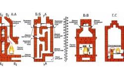 Схема устройства печи-камина Кузнецова