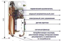 Работа проточного электрического водонагревателя