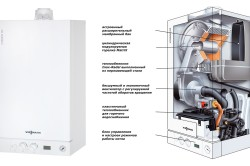 Устройство настенного двухконтурного газового котла