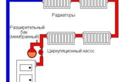 Однотрубная схема подключения