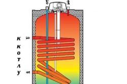 Схема змеевика для бойлера косвенного нагрева