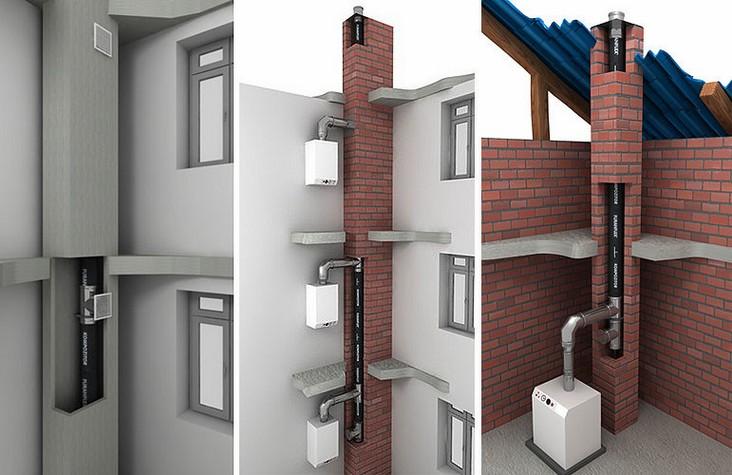 Дымоходы для котлов в многоквартирных домах с чего начинать монтаж дымохода