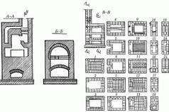 Схема устройства малой русской печи