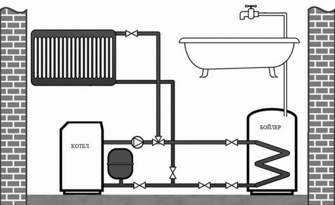 Схема подключения накопительного бойлера косвенного нагрева
