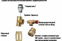 Схема клапанов водонагревателя
