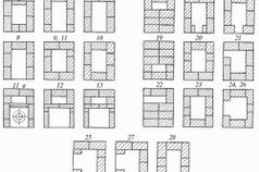 Схема кладки малой кирпичной отопительной печи с духовым шкафом