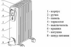 Схема масляного обогревателя.