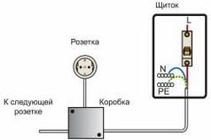 Схема монтажа розетки для бойлера