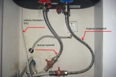 Схема подключения труб