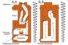 Схема структуры и работы печи галанки
