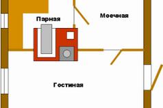 Схема расположения печи