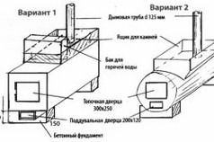 Схема устройства металлической печи