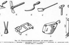 Схема технологических инструментов для печных работ