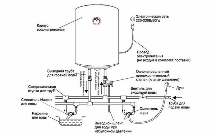 Схема устройства нагревателя воды