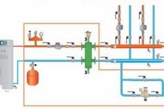Схема обвязки котла с гидравлическим разделителем