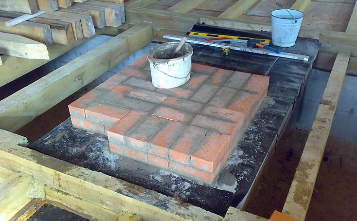 При строительстве печи необходимо возвести фундамент. Он придаст дополнительную безопасность и надежность печи.