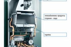 Устройство конвекционного газового котла
