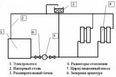 Схема системы отопления.