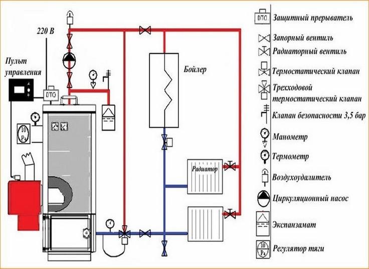 Как подключить твердотопливный котел отопления своими руками