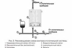 Монтаж электрического котла