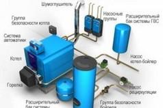 Схема основных элементов необходимых для установки твердотопливного котла