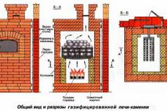 Схема устройства газифицированной печи-каменки.