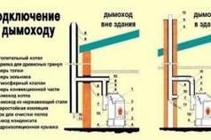 Схема подключения газовой печи к дымоходу