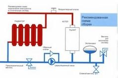 Схема подключения современного настенного газового котла отопления
