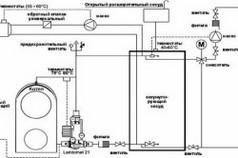 Схема подключения газовых агрегатов