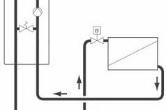 Правильная обвязка газового котла отопления