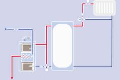 Схема подключения пиролизного котла