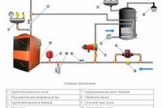 Схема подключения бойлера с двумя циркуляционными насосами