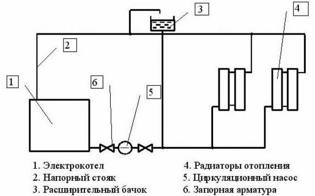 Электрический котел сатурн 3 схема установки