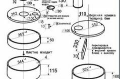 Схема сборки печи на отработке по деталям
