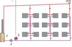 Схема устройства двухтрубной системы отопления
