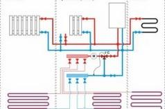 Подключение двухконтурного газового котла к схеме обвязки