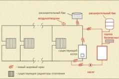 Схема установки напольного газового котла в систему отопления
