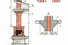 Схема дымовой трубы камина