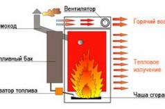 Устройство маслосодержащего теплогенератора