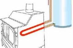 Схема соединения самодельного твердотопливного отопительного агрегата с трубами