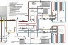 Схема подключения отопления к газовой колонке