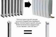 Расчет алюминиевых радиаторов